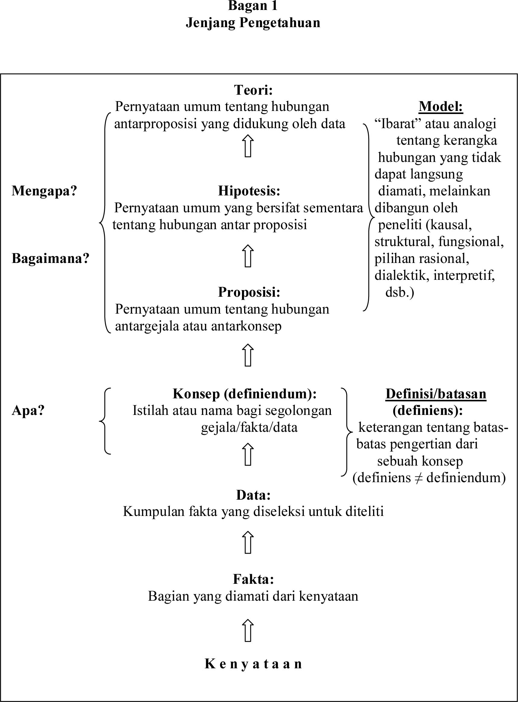 Metode kualitatif dalam ilmu ilmu sosial balai pelestarian nilai sr mps kualitatif 1 jenjang pengetahuan ccuart Gallery