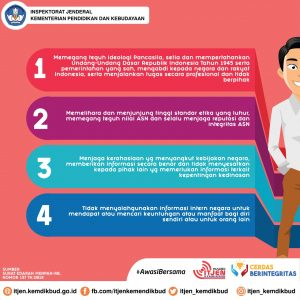 Read more about the article Aturan Bermedia Sosial ASN 2