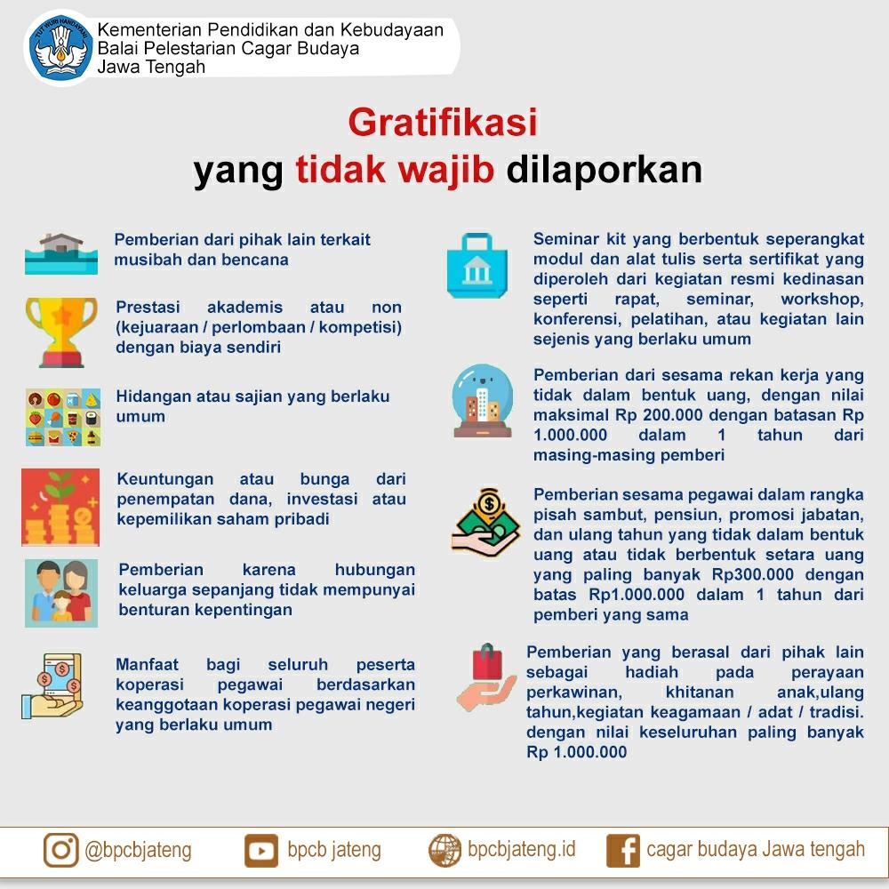 Read more about the article Gratifikasi Yang Tidak Wajib Dilaporkan