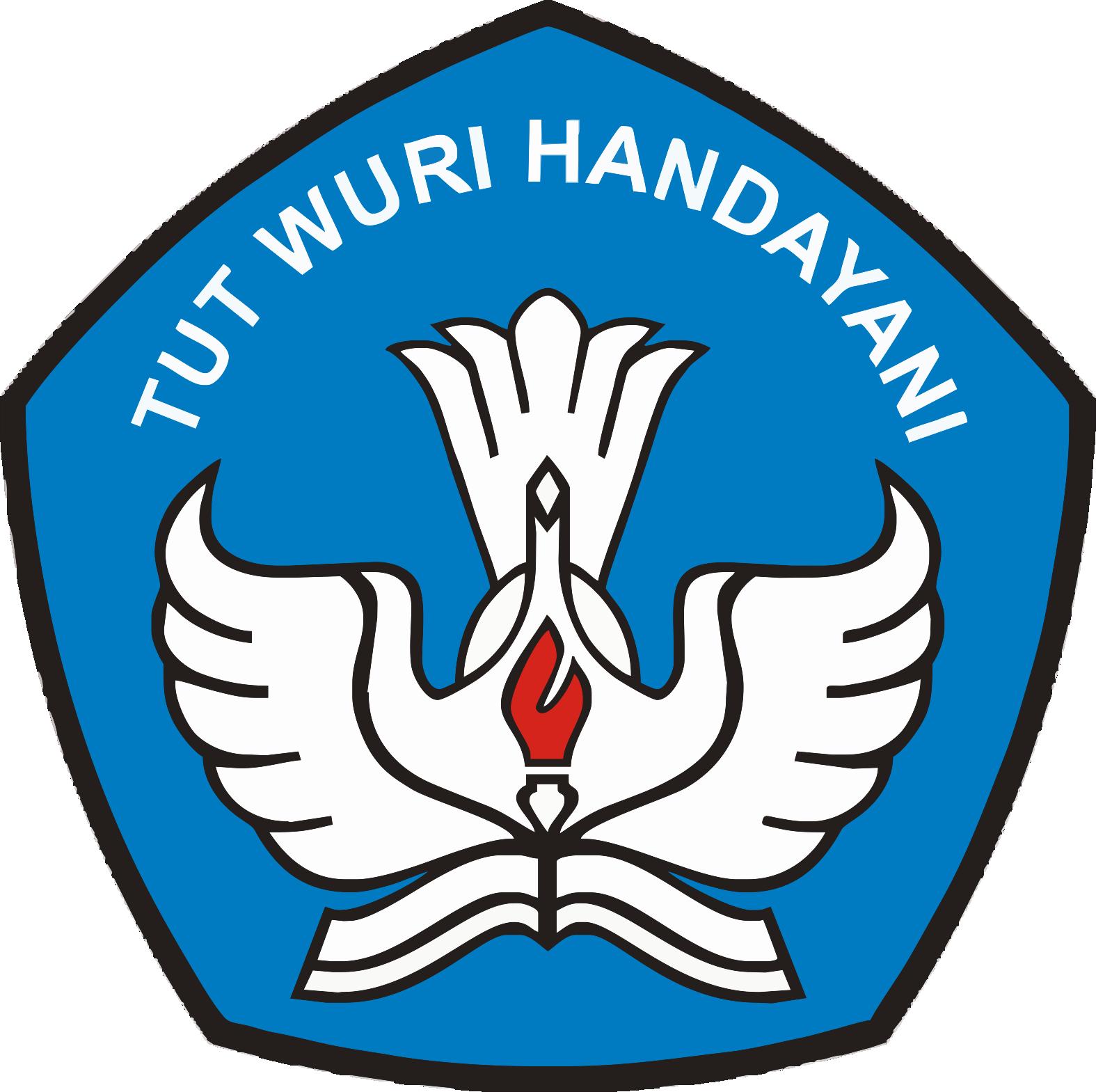 Read more about the article LAKIP BPCB MALUKU UTARA 2020