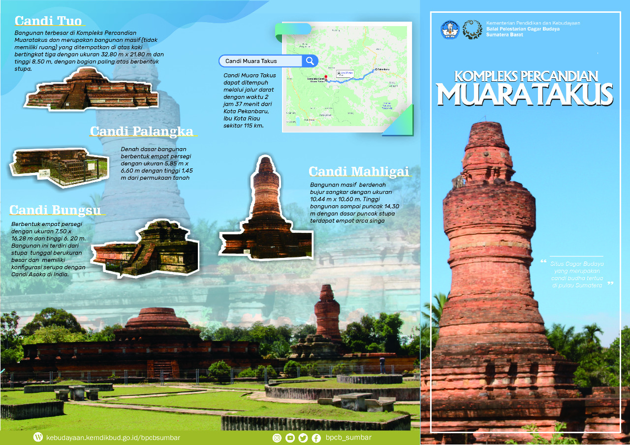 Read more about the article Candi Muara Takus dalam Kerangka Pelestarian