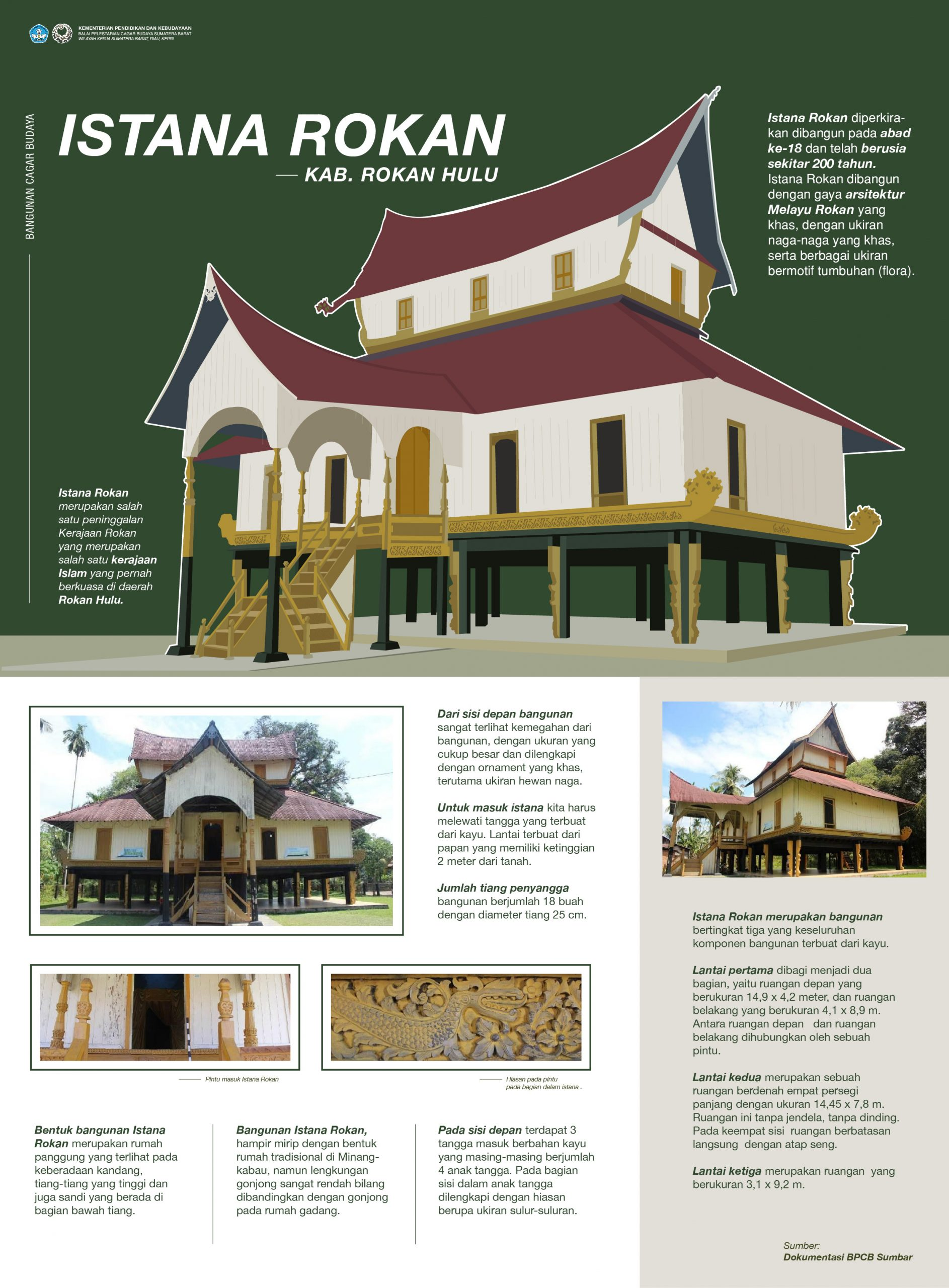 Read more about the article Mengenal Istana Rokan