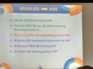 Read more about the article Kunjungan kapusbindiklat LIPI ke BPNB Jawa Barat