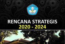Renstra BPNB DIY 2020 - 2024