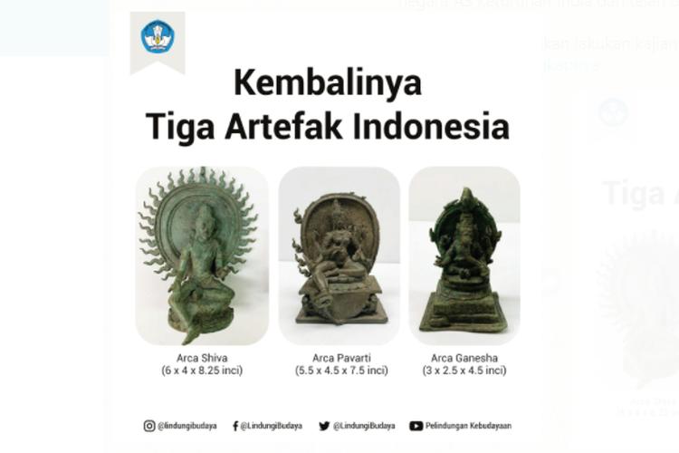 Read more about the article Penjelasan Kemendikbud soal Penemuan 3 Artefak Indonesia yang Digelapkan di AS