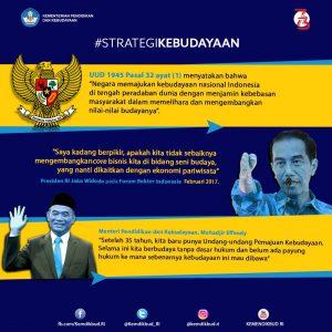 Read more about the article Strategi Pemajuan Kebudayaan Jadi Modal Pembangunan Nasional