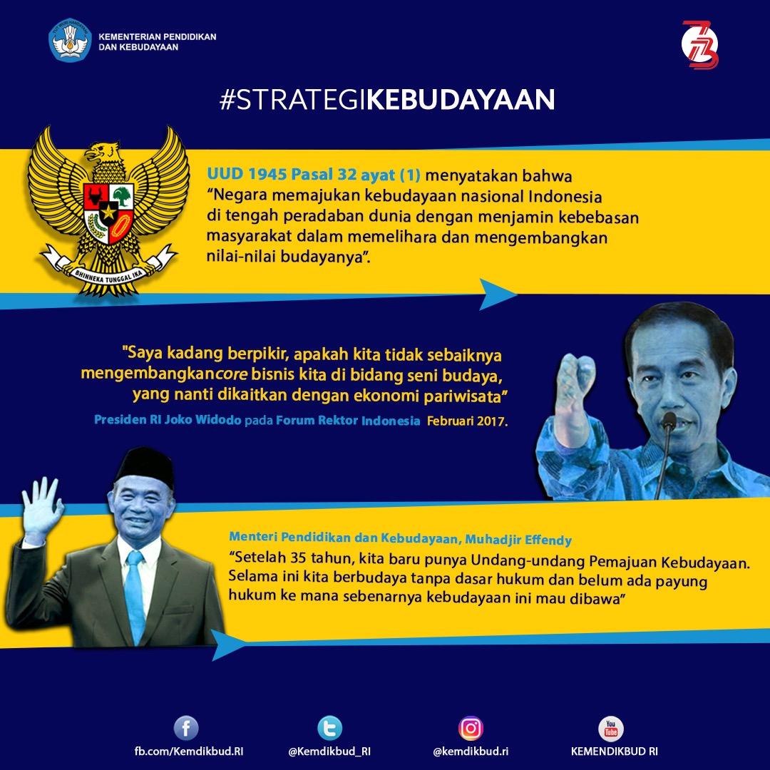 You are currently viewing Strategi Pemajuan Kebudayaan Jadi Modal Pembangunan Nasional