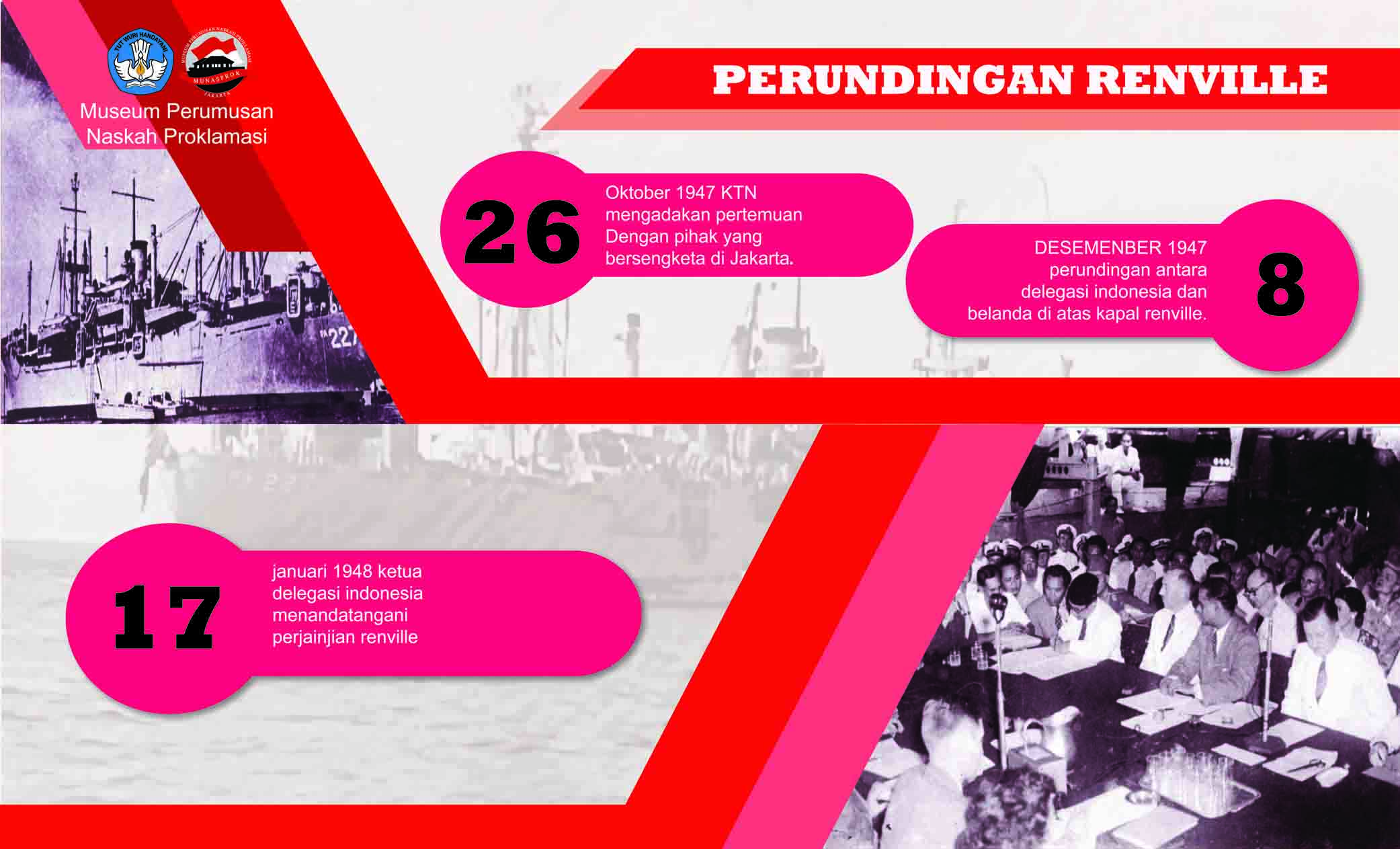 You are currently viewing Perundingan Renville