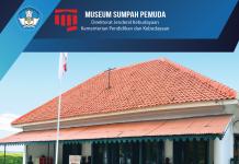 LAKIP 2020 Museum Sumpah Pemuda