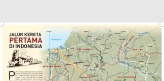 Jalur kereta api pertama di Indonesia