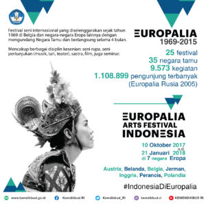 Read more about the article Kebudayaan Nasional Indonesia Menjadi Bintang Europalia 2017